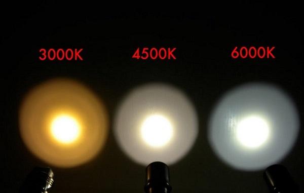 Góc tư vấn: Loại đèn nào không gây hại cho mắt vì sao?
